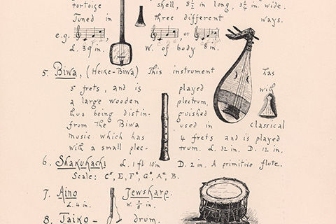 A page from a sketchbook with drawings of musical instruments and notes relating to each instrument, including fragments of hand-drawn staff with notes