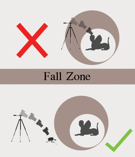 Diagram of the fall zone